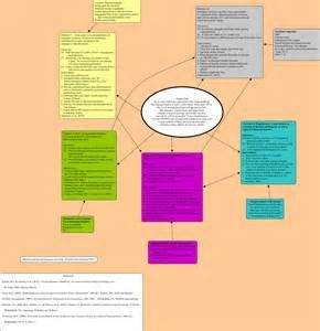 nursing concept gerontological chronic pain picture 6