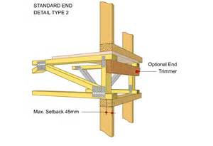 steel joint brackets picture 15