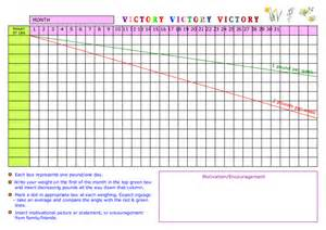 weight loss graphs picture 14
