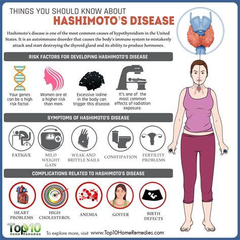 can people with hashimotos take thyromine picture 2