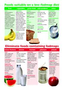 Menus for low cholesterol diets picture 6