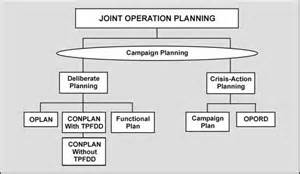 joint theater operations picture 2
