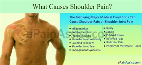 women joint pain symptom picture 6