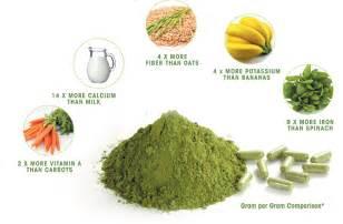 moringga oleifera vitamins in mercury drugs picture 2