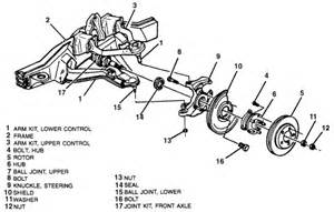 1995 astro van lower ball joint failure symptoms picture 6