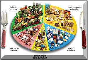 african diet picture 11