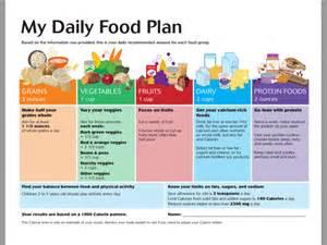 diabetic food ,menu plans picture 6