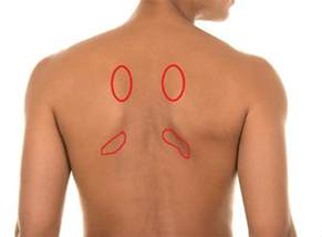 indigestion gas and pain left shoulder blade and left breast picture 21