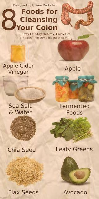 colon cleansing and ragwood allergy picture 15