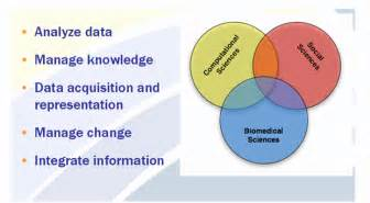 health information careers picture 2