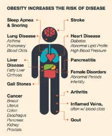 What casuses high blood pressure picture 1