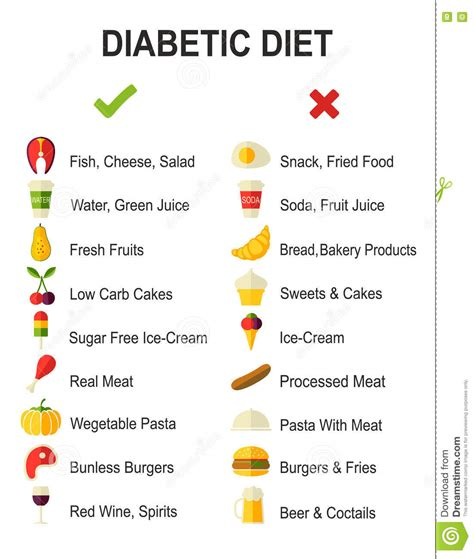 diet for diabetis picture 5