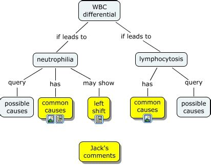 causing lymphocytosis picture 1