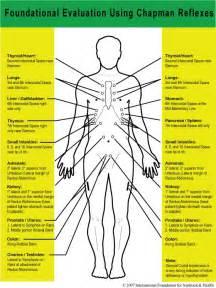 colon chart picture 7