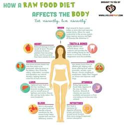 how your diet affects your h picture 1