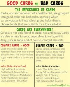 bad carbs list picture 7