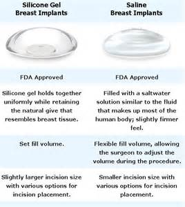 850 cc saline implant for women picture picture 1