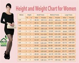 weight loss according to your blood type picture 2