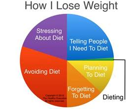 how to break plateau in weight loss picture 3