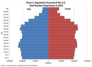 american aging population picture 5