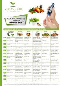 can diabetics use slimfast for weight loss picture 6