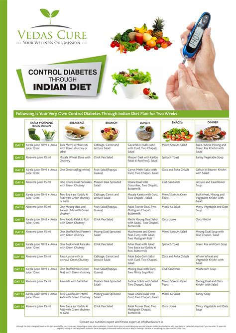 what can diabetic eat to gain weight picture 2
