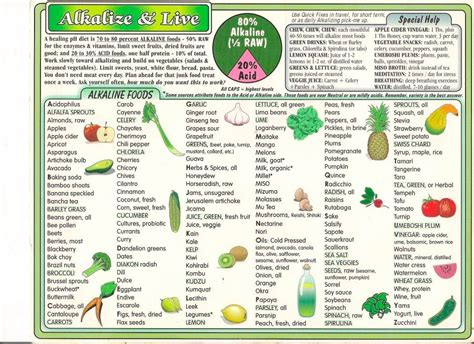 alkaline diet picture 11