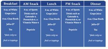 example of an liquid diet picture 3