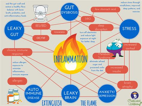 joint inflamation picture 6