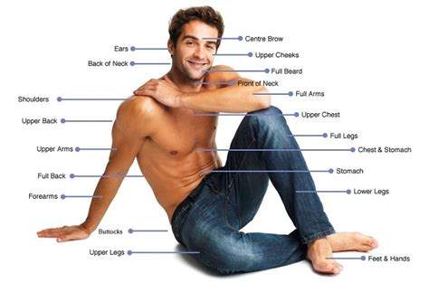 whole body hair promo code picture 13