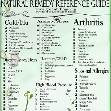 alternative medicine-homeopathic:remedies/herbs picture 6