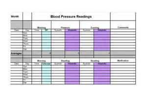 Blood pressure lab picture 1
