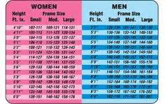 weight loss measurement chart picture 18