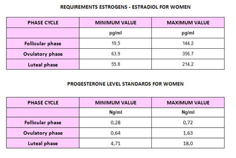 testosterone test results meaning picture 6