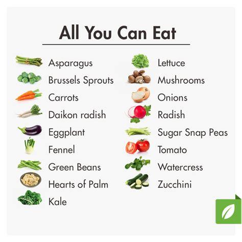atkins gfruit diet picture 6