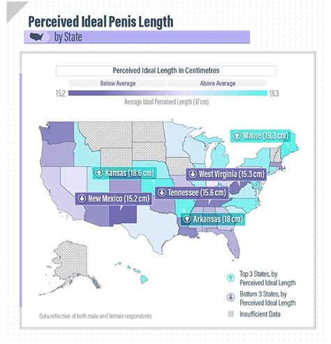 alter the length of the penis picture 1