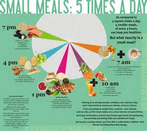 6 meals a day diet picture 3