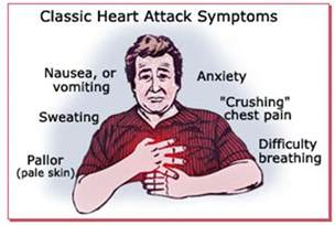 symtoms of high or low blood pressure picture 4