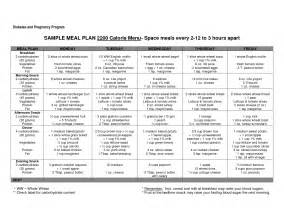 3 hour diet sample meal plans picture 5