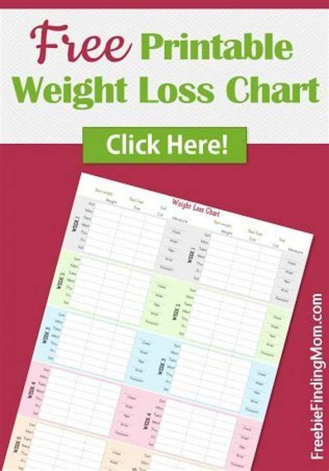 printable weight loss charts picture 3