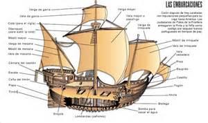 Embarcaciones de colon ilustracion picture 1