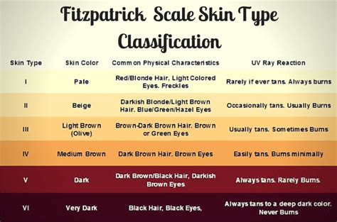 does going tanning really make your skin look picture 6