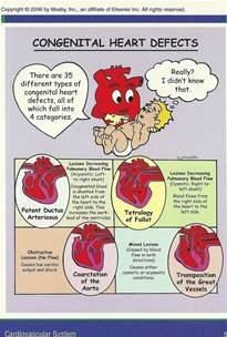 congenital heart condition in adolescent with high blood picture 9