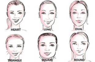 hair styles by face shape picture 5