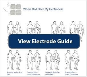 where to place electrodes on the prostate picture 9