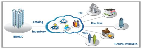 edi healthvlaims network as a home business picture 3