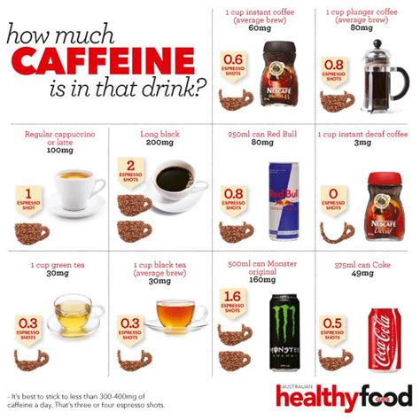 how much caffeine is in acai picture 3