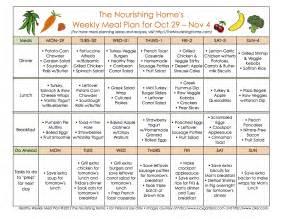 diabetic weekly menus picture 6