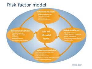 risk factors for seniors who smoke picture 2