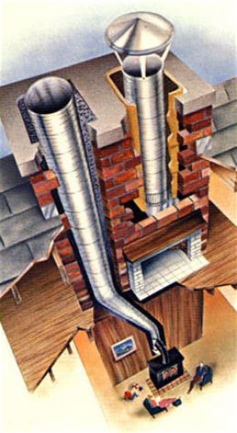 chimney flue bladder picture 3